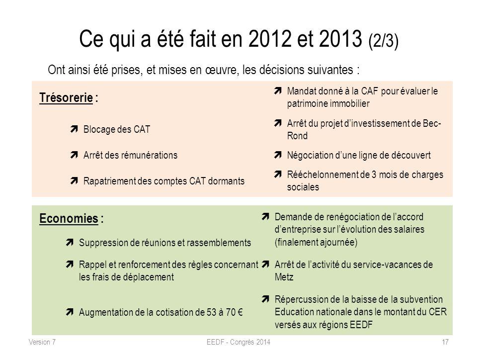 Ce qui a été fait en 2012 et 2013 (2/3)