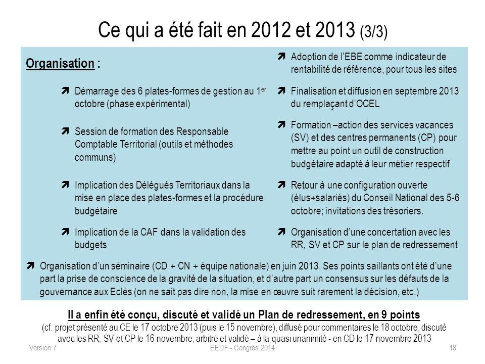 Ce qui a été fait en 2012 et 2013 (3/3)