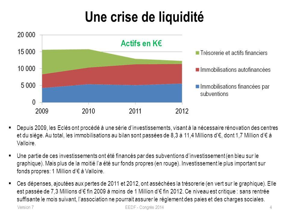 Une crise de liquidité