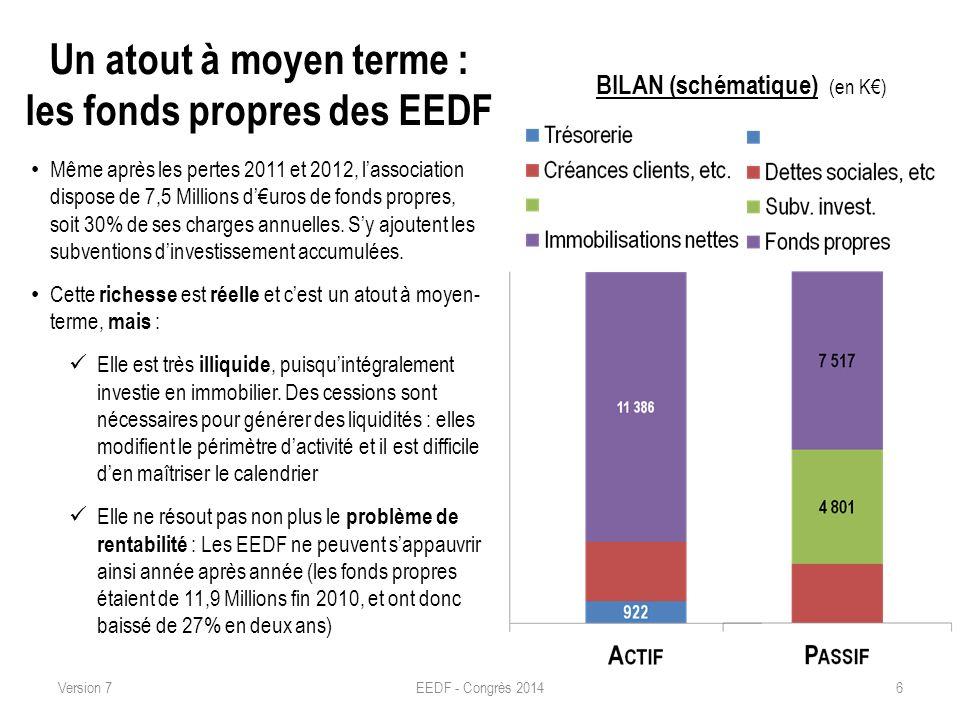 Un atout à moyen terme : les fonds propres des EEDF