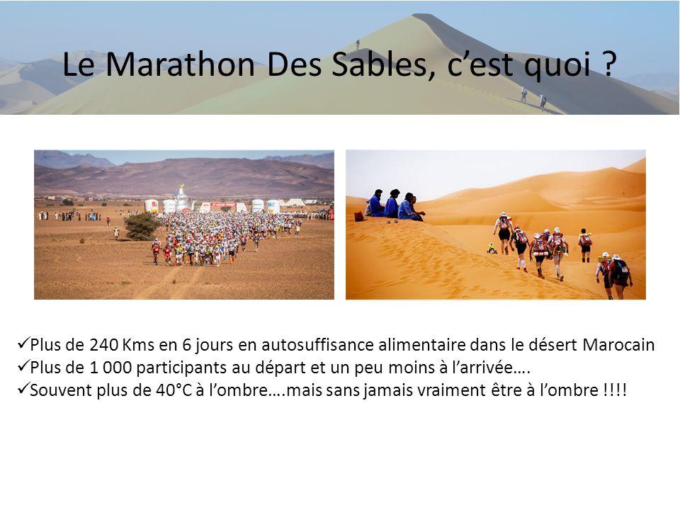 Le Marathon Des Sables, c'est quoi