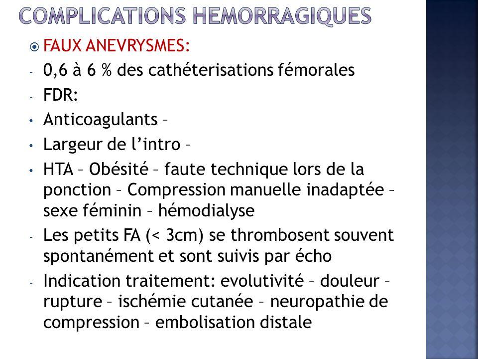 COMPLICATIONS HEMORRAGIQUEs