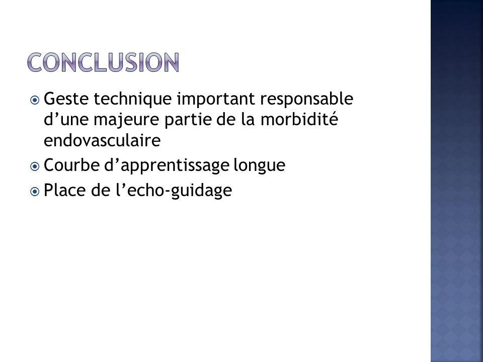 Conclusion Geste technique important responsable d'une majeure partie de la morbidité endovasculaire.
