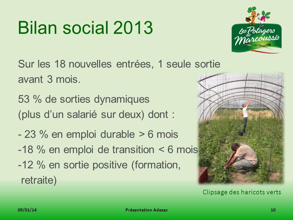 Bilan social 2013 Sur les 18 nouvelles entrées, 1 seule sortie
