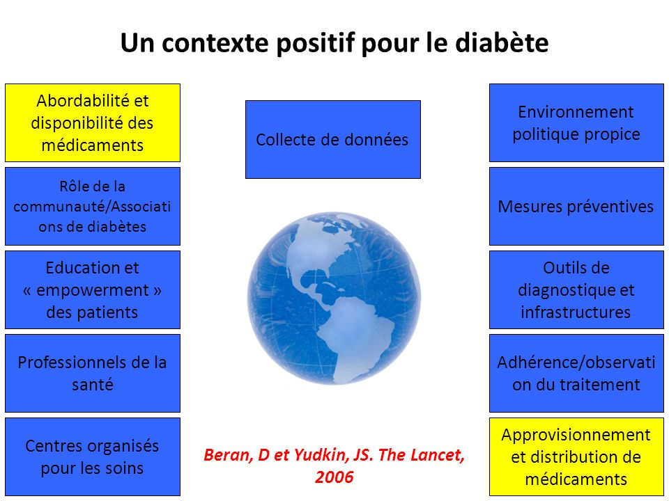 Un contexte positif pour le diabète