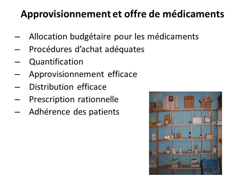 Approvisionnement et offre de médicaments