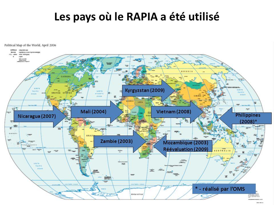 Les pays où le RAPIA a été utilisé