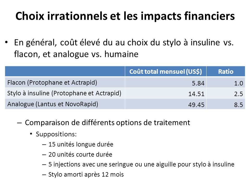 Choix irrationnels et les impacts financiers