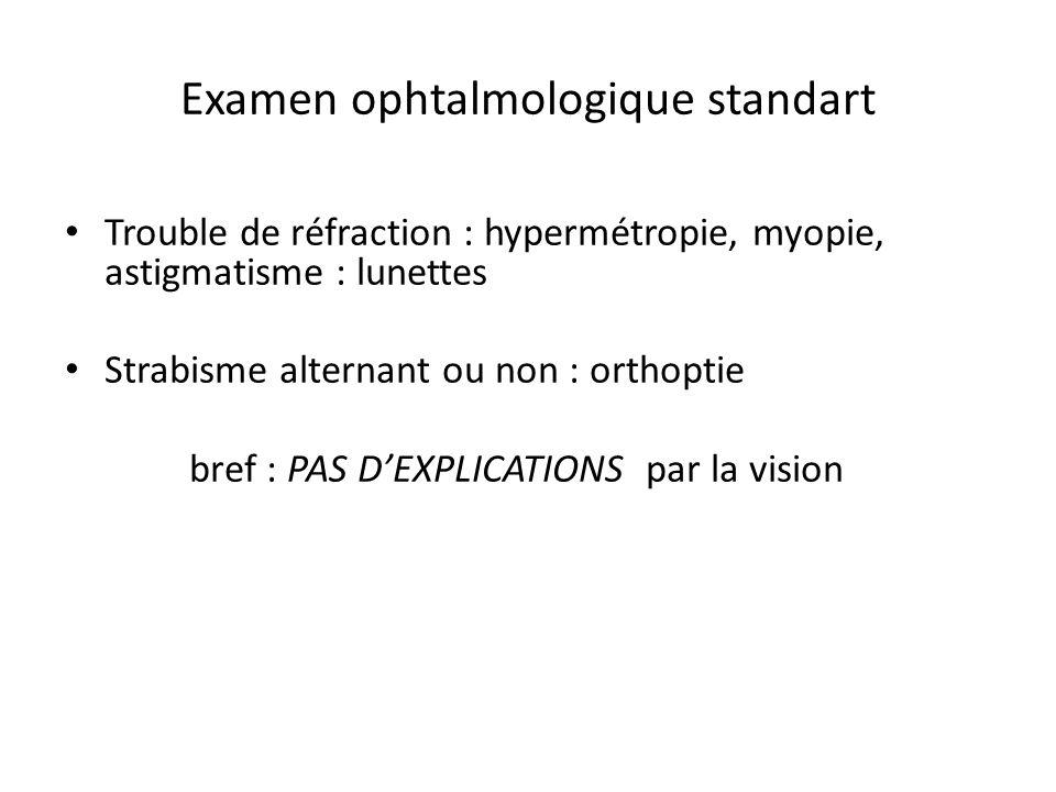 Examen ophtalmologique standart