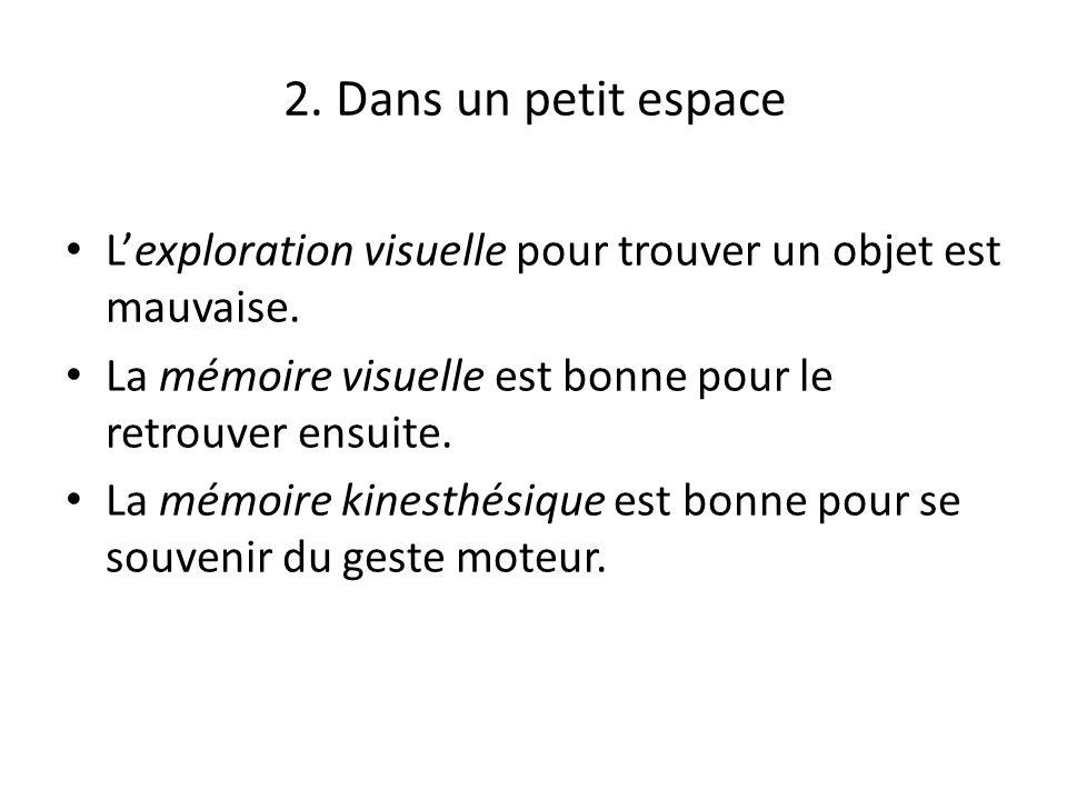 2. Dans un petit espace L'exploration visuelle pour trouver un objet est mauvaise. La mémoire visuelle est bonne pour le retrouver ensuite.