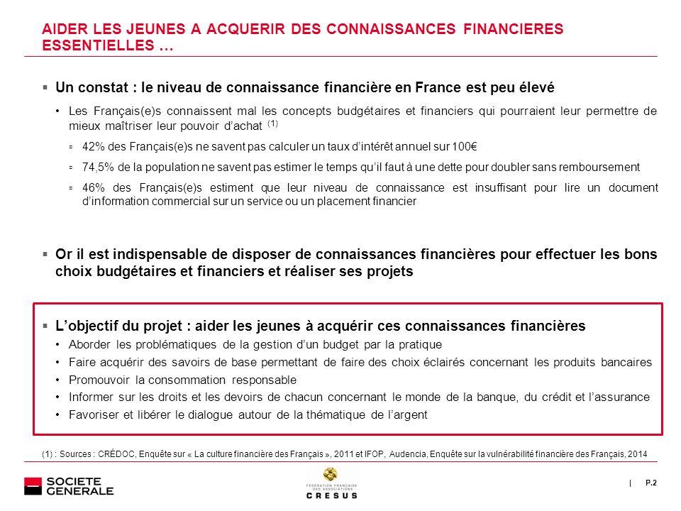 AIDER LES JEUNES A ACQUERIR DES CONNAISSANCES FINANCIERES ESSENTIELLES …
