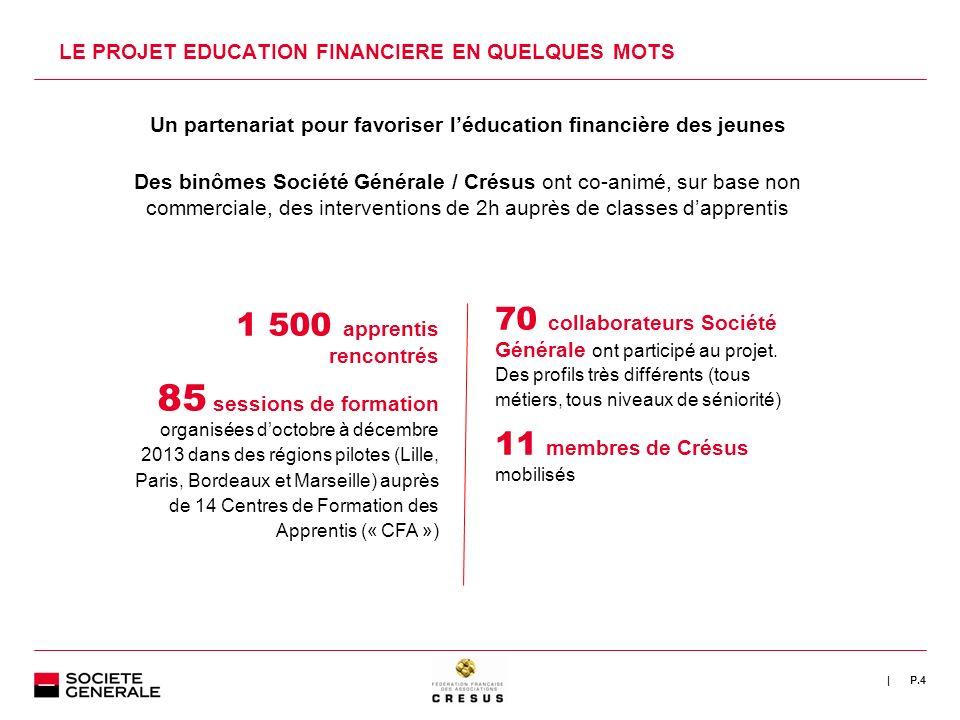 LE PROJET EDUCATION FINANCIERE EN QUELQUES MOTS
