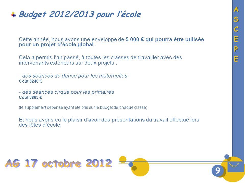 AG 17 octobre 2012 Budget 2012/2013 pour l'école 9
