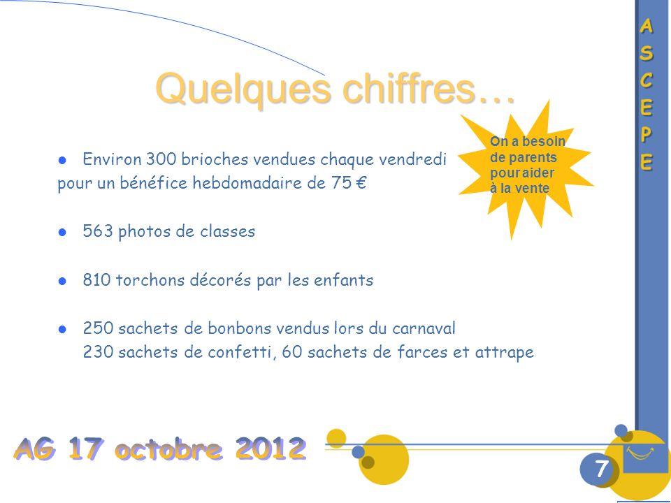 Quelques chiffres… AG 17 octobre 2012 7