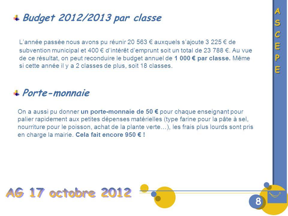 AG 17 octobre 2012 Budget 2012/2013 par classe