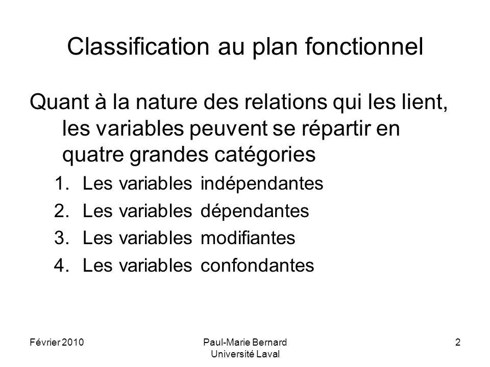Classification au plan fonctionnel