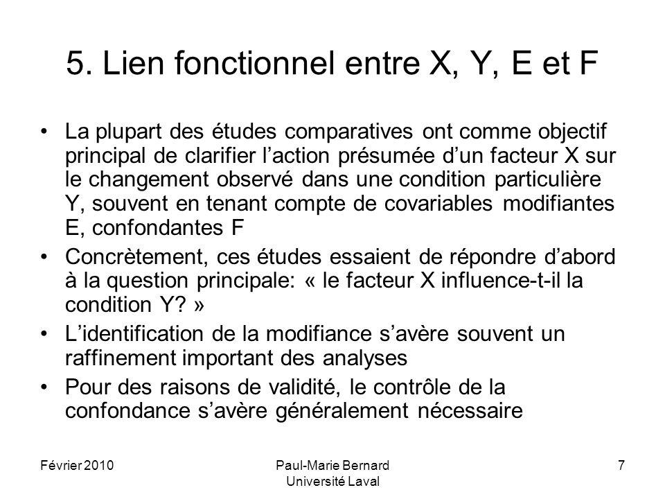 5. Lien fonctionnel entre X, Y, E et F