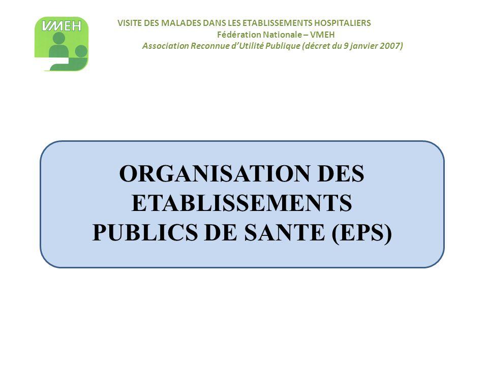 ORGANISATION DES ETABLISSEMENTS PUBLICS DE SANTE (EPS)