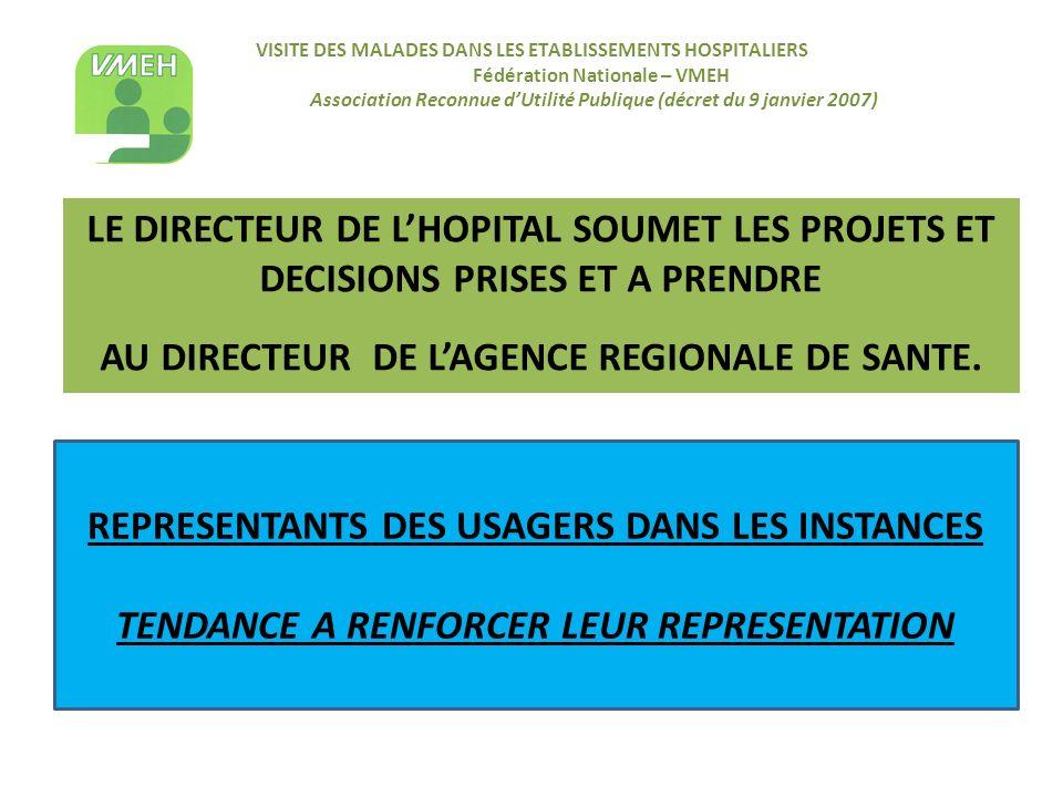 AU DIRECTEUR DE L'AGENCE REGIONALE DE SANTE.
