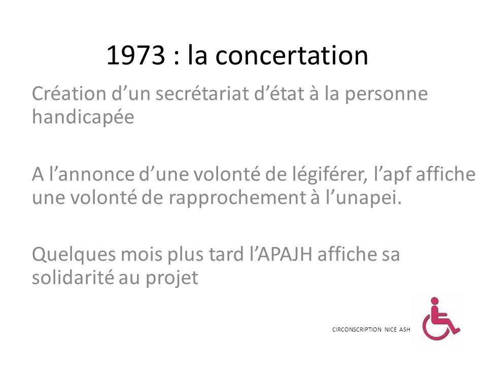 1973 : la concertation Création d'un secrétariat d'état à la personne handicapée.