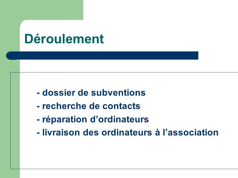 Déroulement - dossier de subventions - recherche de contacts