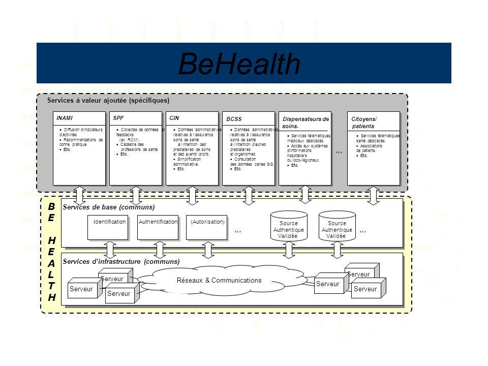 BeHealth B E H A L T Services à valeur ajoutée (spécifiques) BCSS