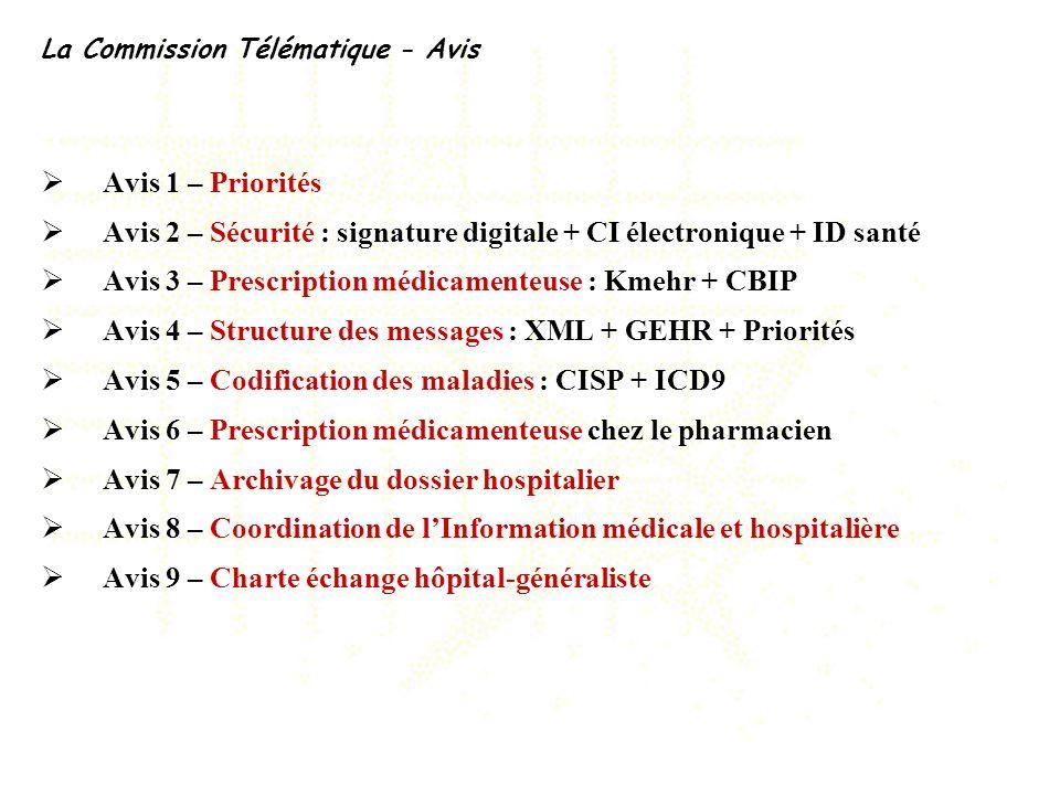 Avis 2 – Sécurité : signature digitale + CI électronique + ID santé