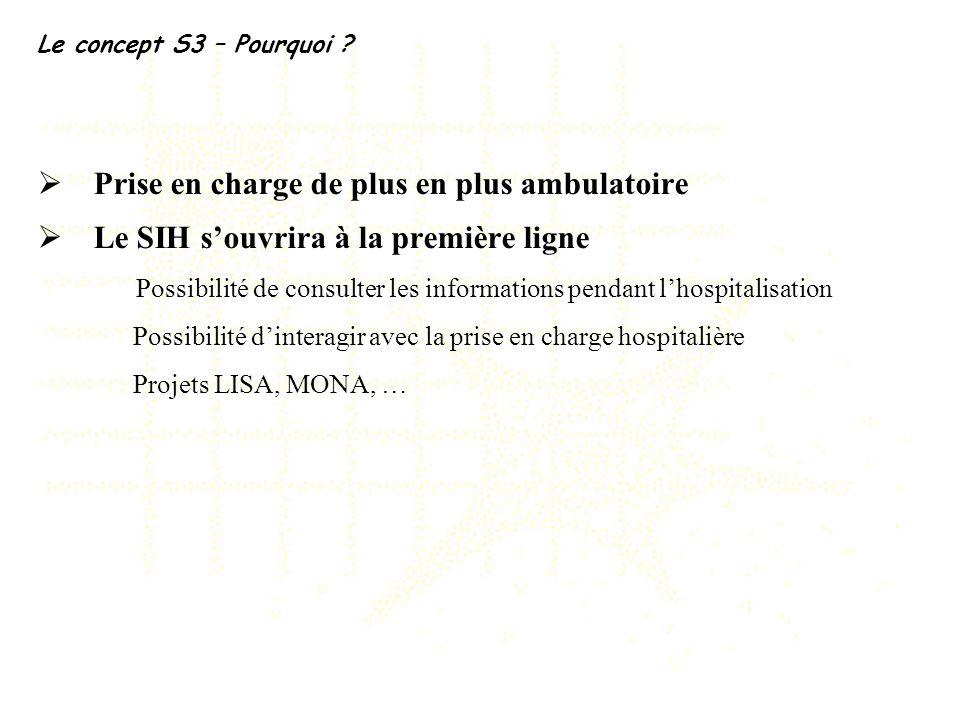 Possibilité de consulter les informations pendant l'hospitalisation