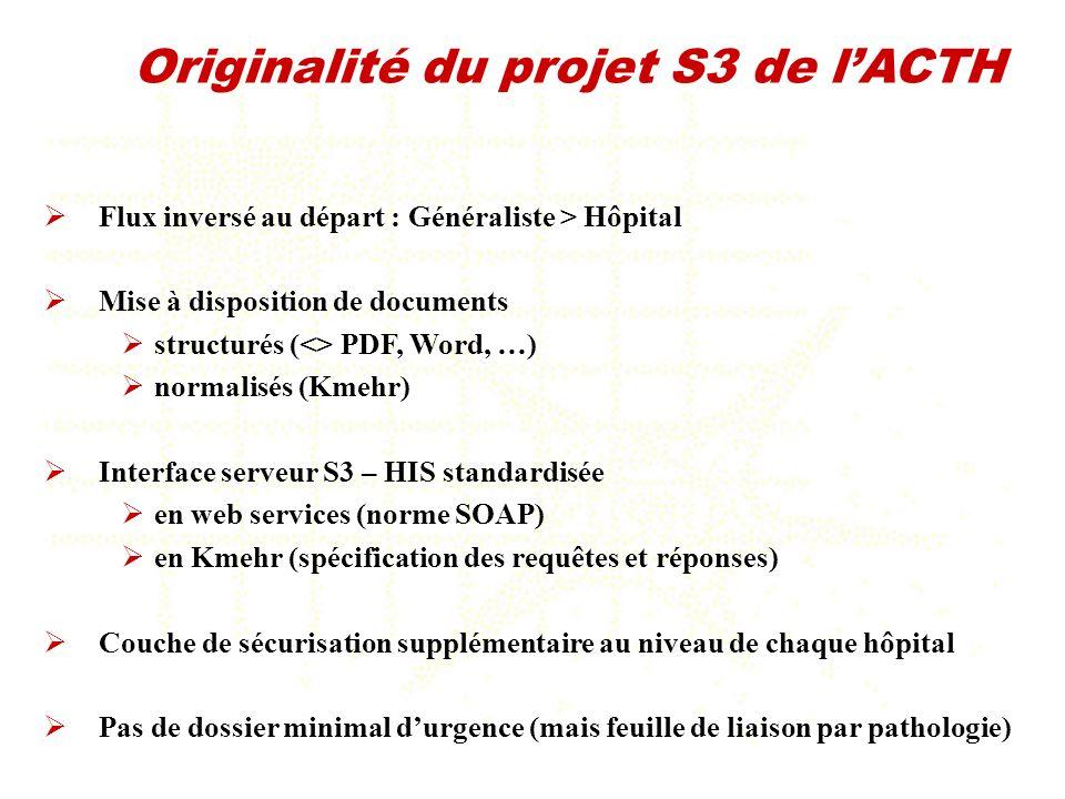 Originalité du projet S3 de l'ACTH