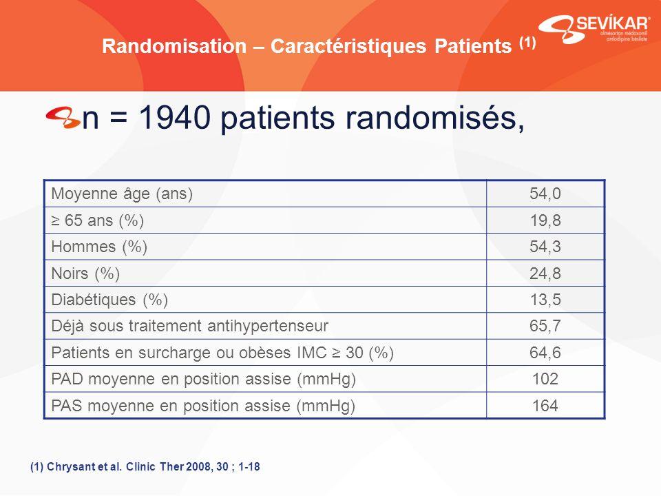 Randomisation – Caractéristiques Patients (1)