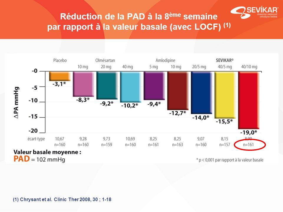 Réduction de la PAD à la 8ème semaine par rapport à la valeur basale (avec LOCF) (1)