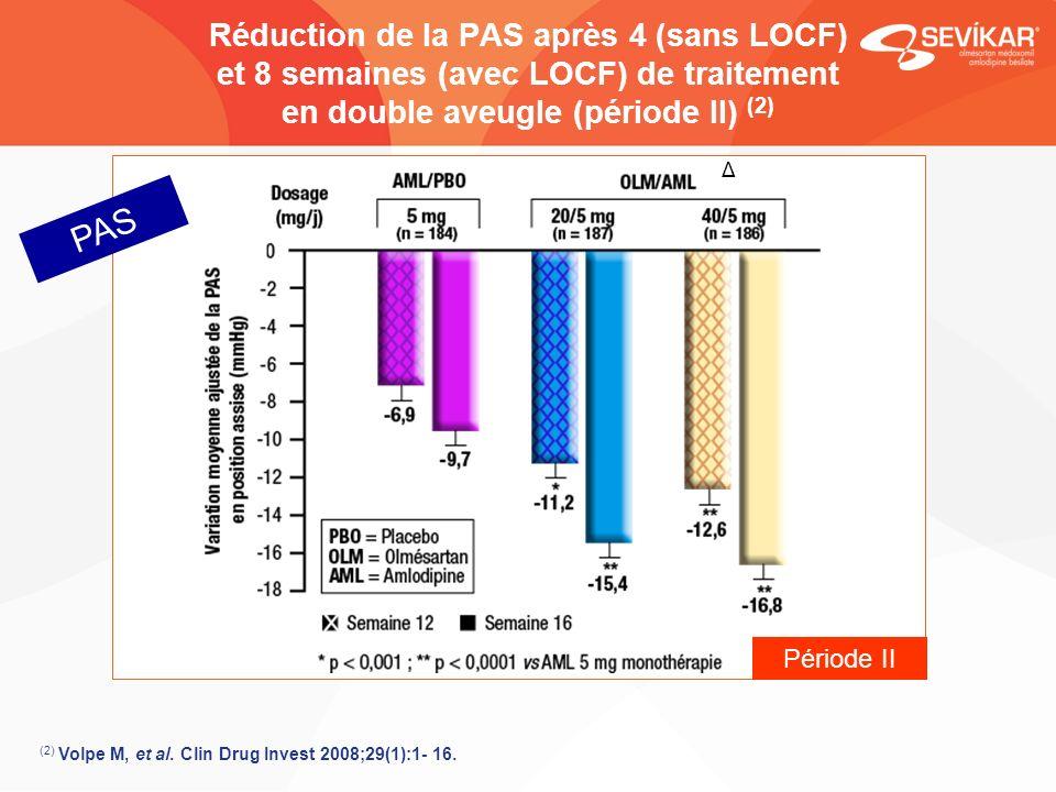 Réduction de la PAS après 4 (sans LOCF) et 8 semaines (avec LOCF) de traitement en double aveugle (période II) (2)