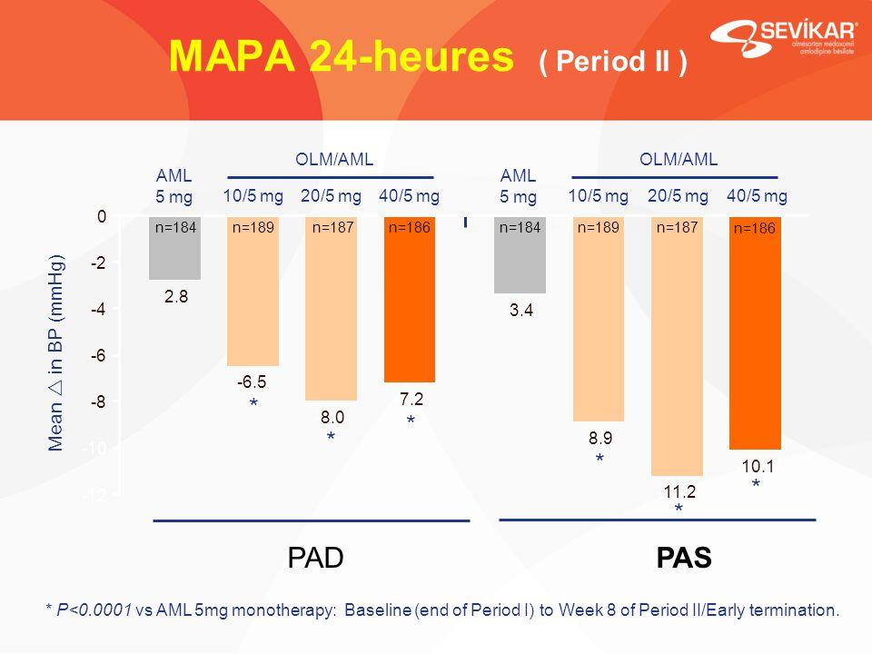 MAPA 24-heures ( Period II )