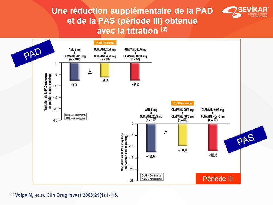 Une réduction supplémentaire de la PAD et de la PAS (période III) obtenue avec la titration (2)