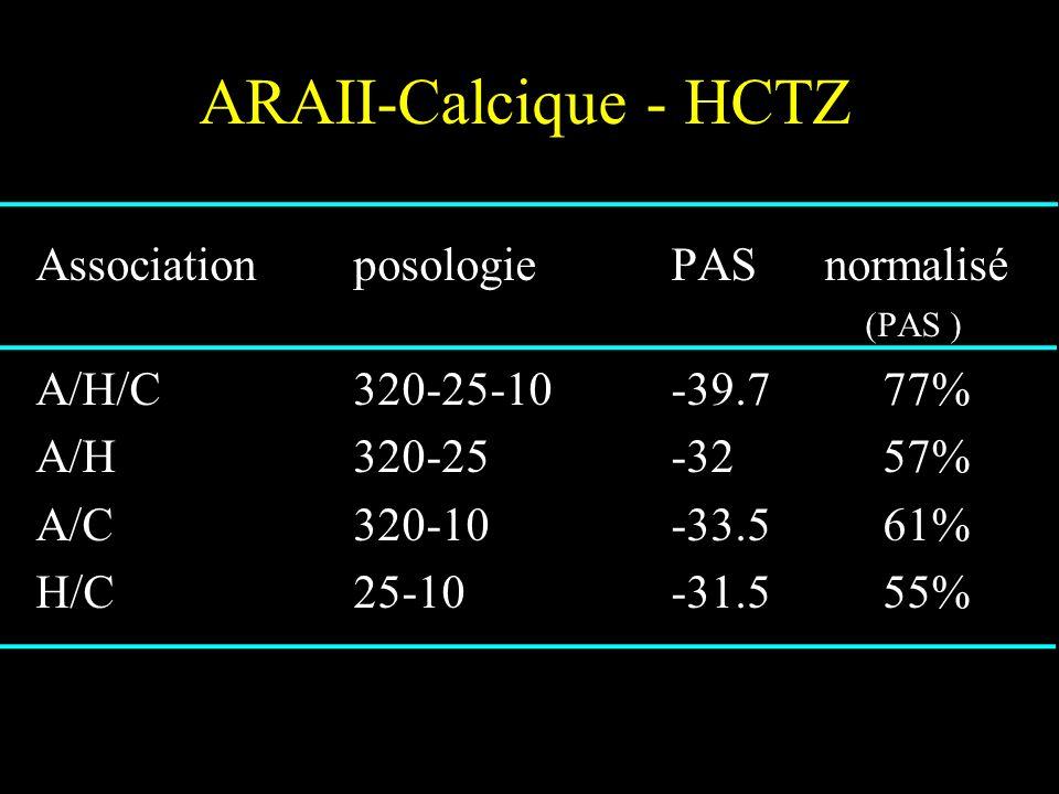 ARAII-Calcique - HCTZ