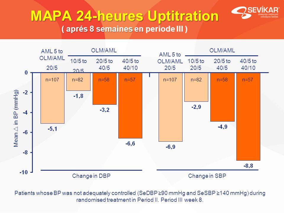 MAPA 24-heures Uptitration ( aprés 8 semaines en periode III )