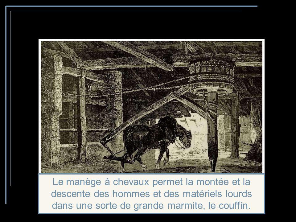 Le manège à chevaux permet la montée et la descente des hommes et des matériels lourds dans une sorte de grande marmite, le couffin.
