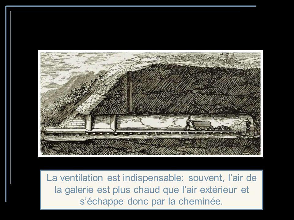 La ventilation est indispensable: souvent, l'air de la galerie est plus chaud que l'air extérieur et s'échappe donc par la cheminée.