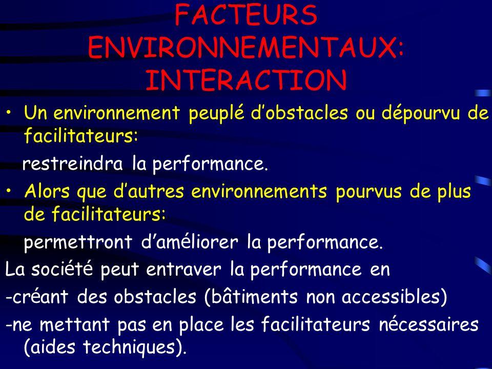 FACTEURS ENVIRONNEMENTAUX: INTERACTION