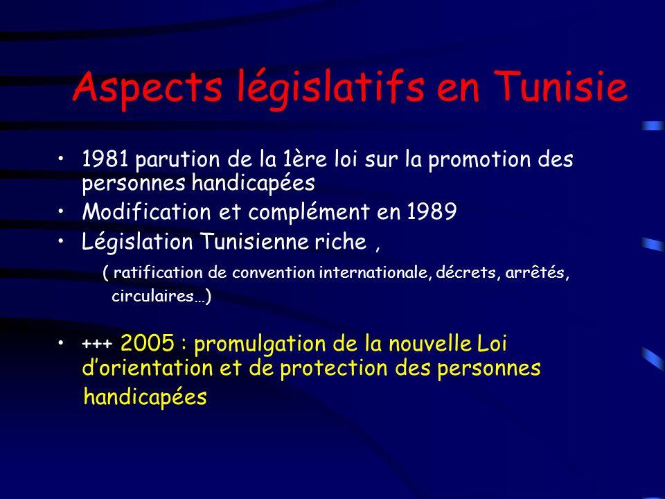 Aspects législatifs en Tunisie