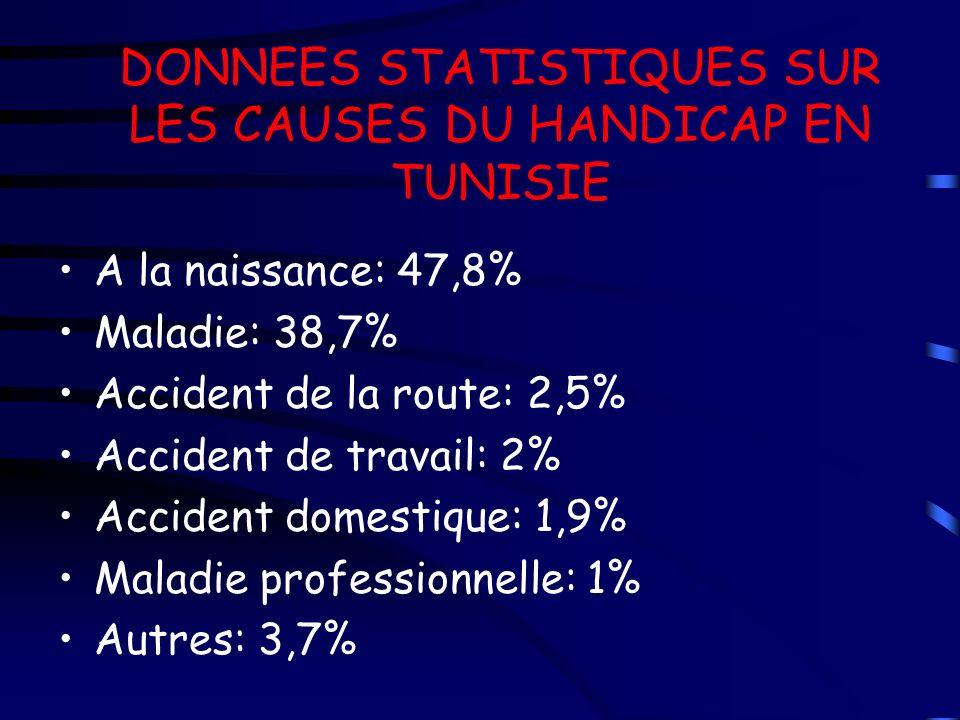 DONNEES STATISTIQUES SUR LES CAUSES DU HANDICAP EN TUNISIE