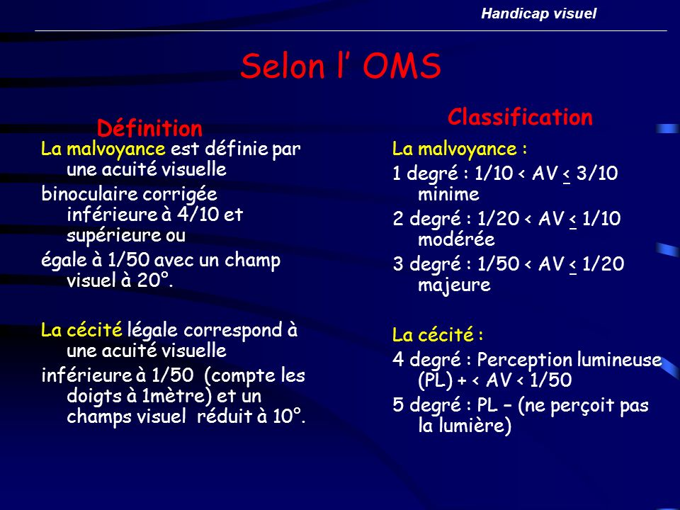 Selon l' OMS Classification Définition