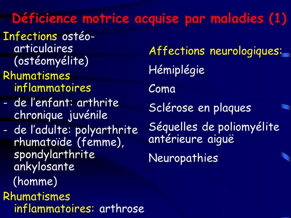 Déficience motrice acquise par maladies (1)