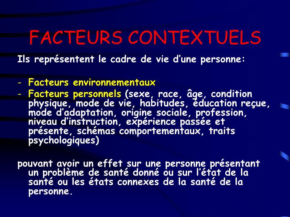FACTEURS CONTEXTUELS Ils représentent le cadre de vie d'une personne: