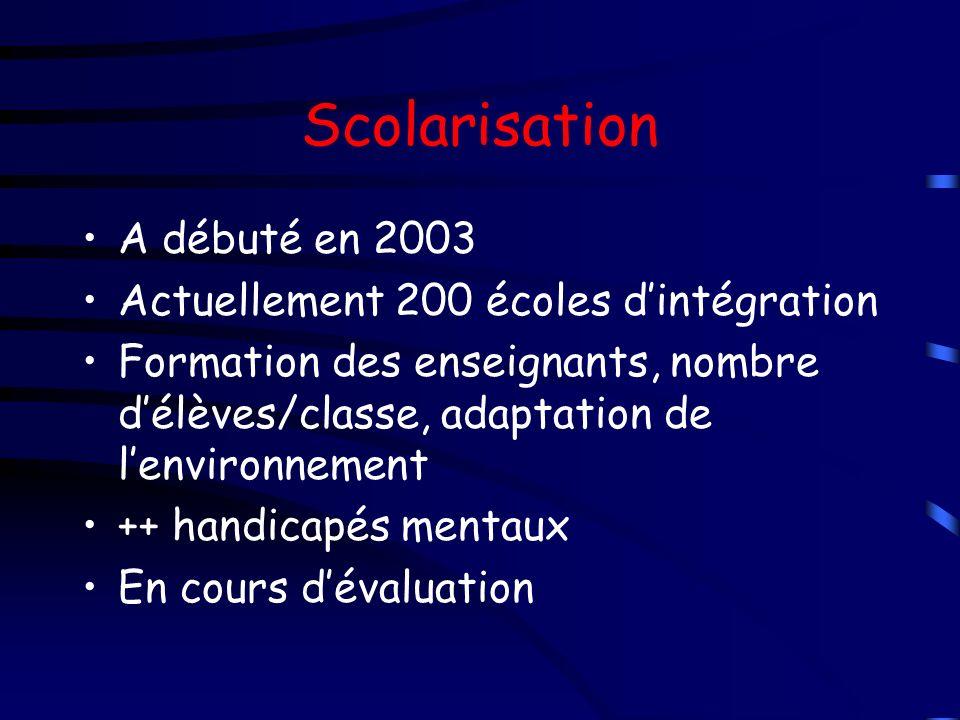 Scolarisation A débuté en 2003 Actuellement 200 écoles d'intégration