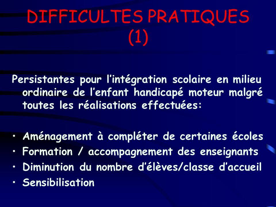 DIFFICULTES PRATIQUES (1)