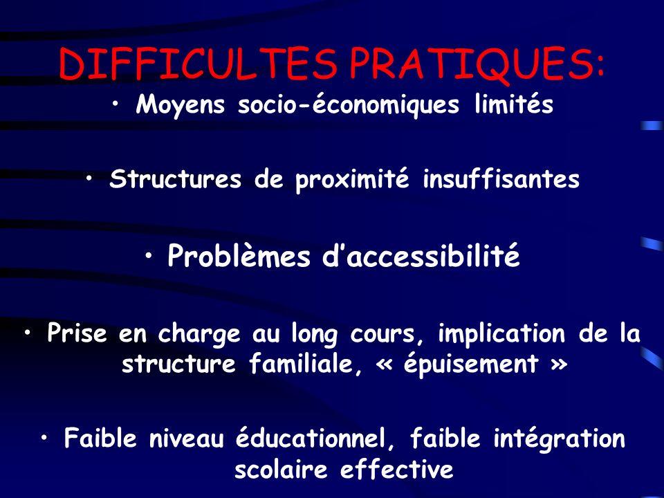 DIFFICULTES PRATIQUES: