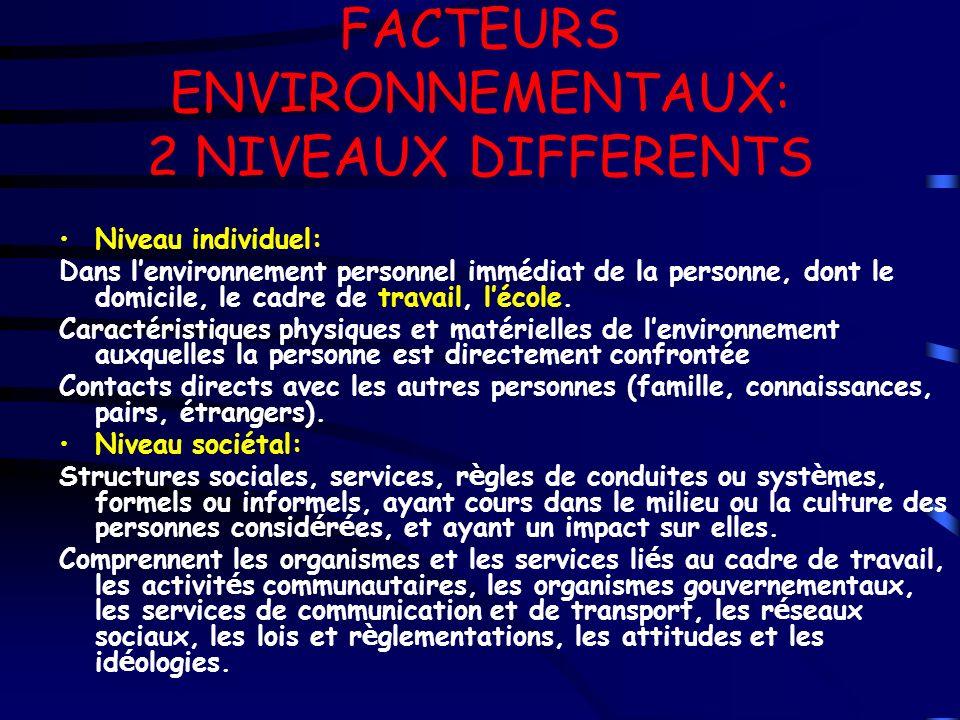 FACTEURS ENVIRONNEMENTAUX: 2 NIVEAUX DIFFERENTS