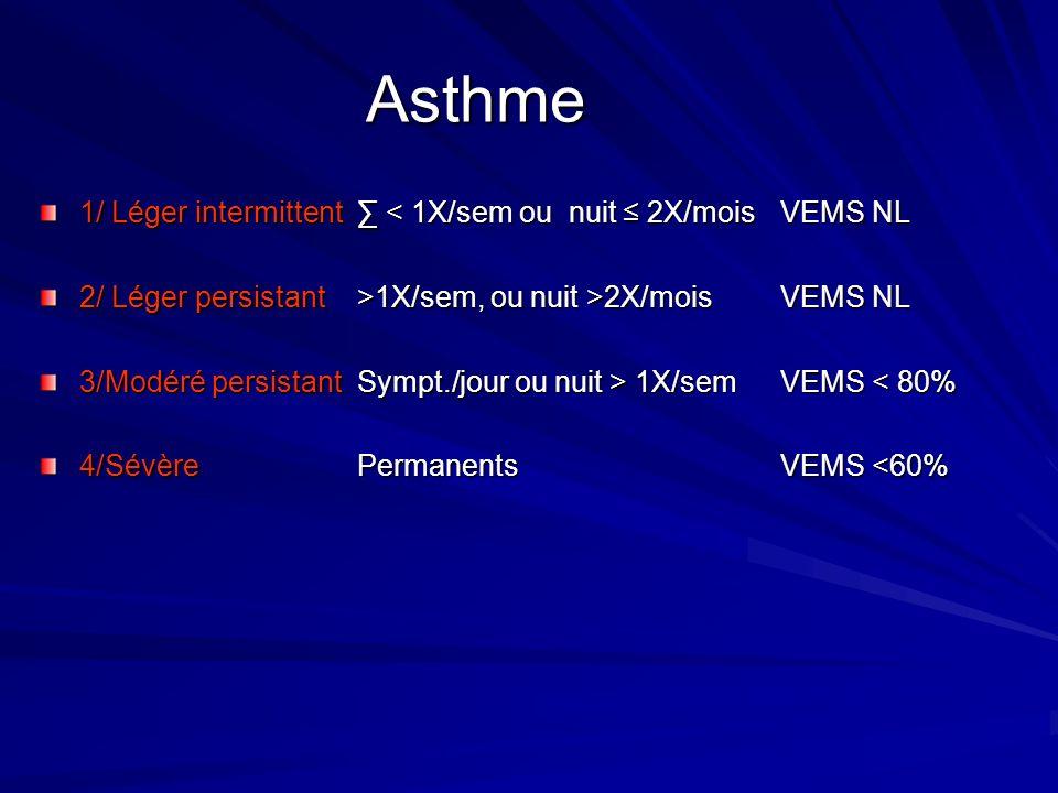 Asthme 1/ Léger intermittent ∑ < 1X/sem ou nuit ≤ 2X/mois VEMS NL