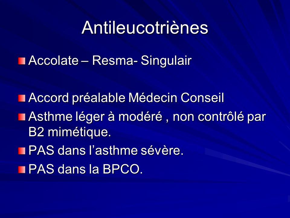 Antileucotriènes Accolate – Resma- Singulair